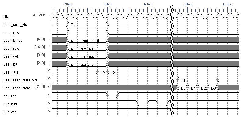 ddr_waveform